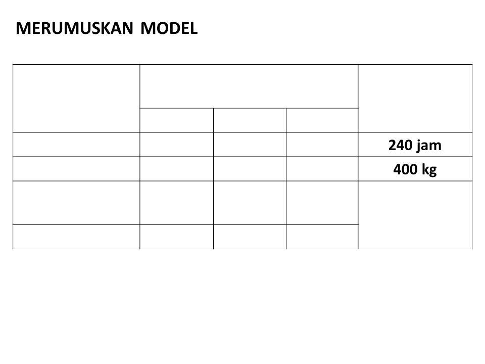 MERUMUSKAN MODEL 240 jam 400 kg