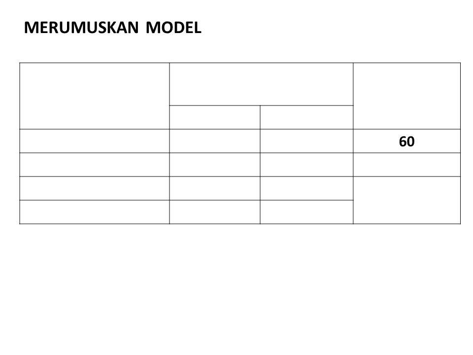 MERUMUSKAN MODEL 60