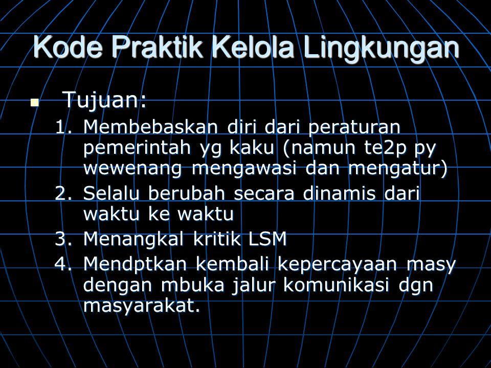 Kode Praktik Kelola Lingkungan