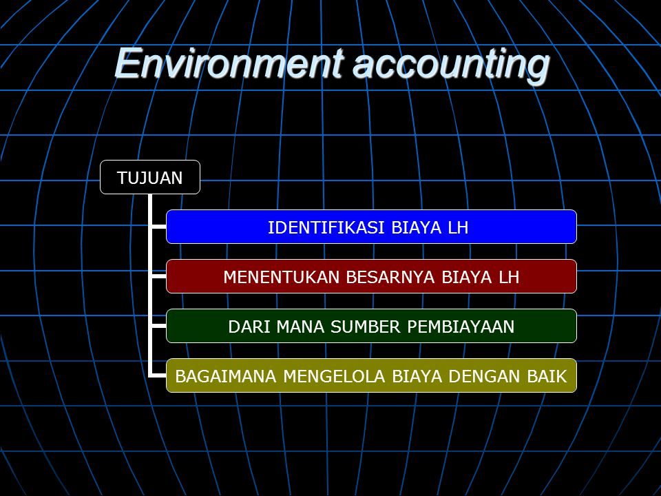Environment accounting