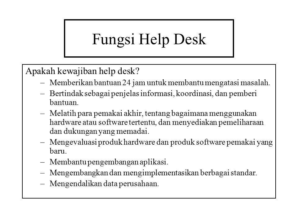Fungsi Help Desk Apakah kewajiban help desk