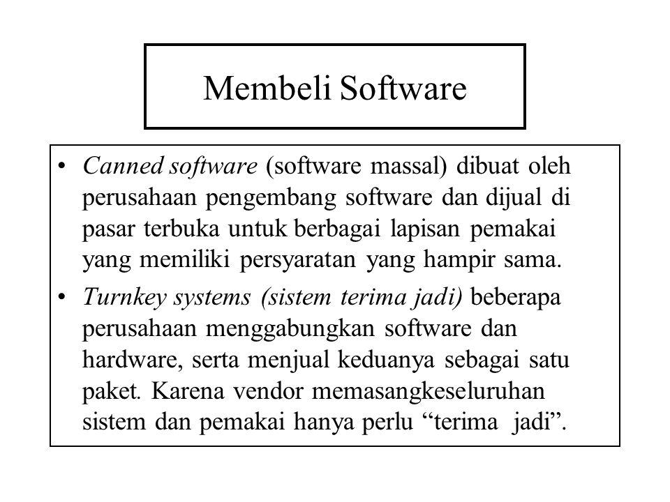 Membeli Software