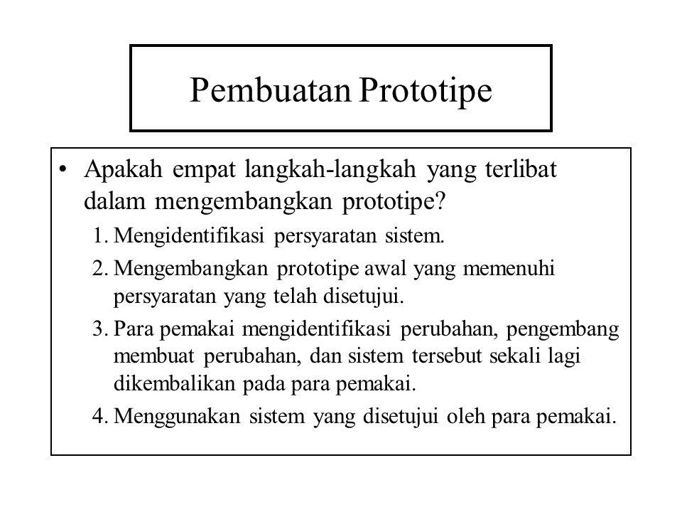 Pembuatan Prototipe Apakah empat langkah-langkah yang terlibat dalam mengembangkan prototipe Mengidentifikasi persyaratan sistem.