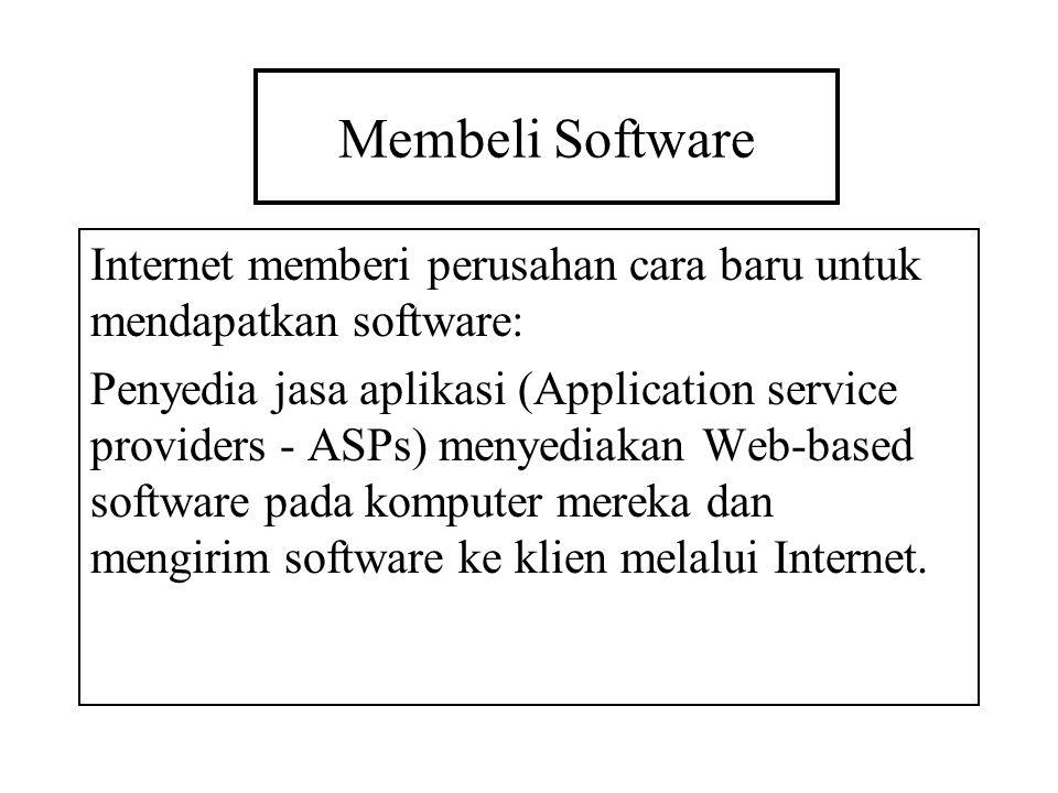 Membeli Software Internet memberi perusahan cara baru untuk mendapatkan software: