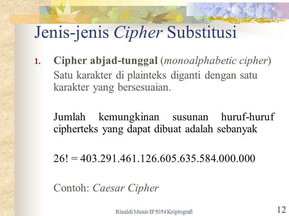 Jenis-jenis Cipher Substitusi