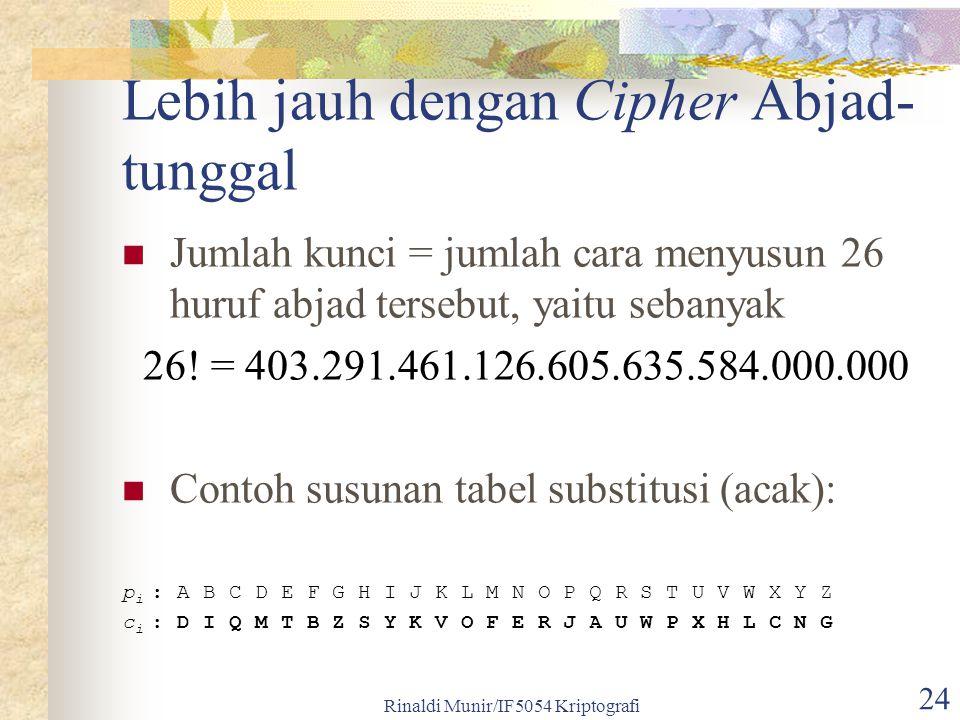 Lebih jauh dengan Cipher Abjad-tunggal
