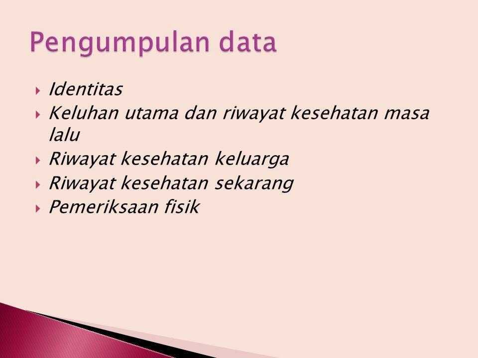 Pengumpulan data Identitas