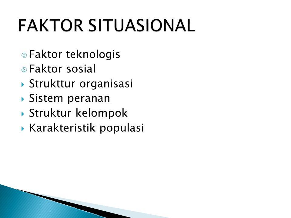FAKTOR SITUASIONAL Faktor teknologis Faktor sosial