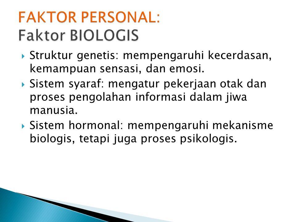 FAKTOR PERSONAL: Faktor BIOLOGIS