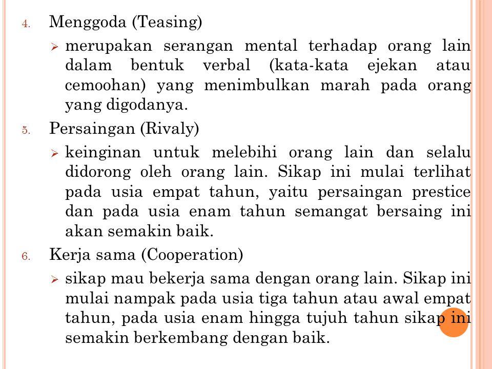 Menggoda (Teasing)