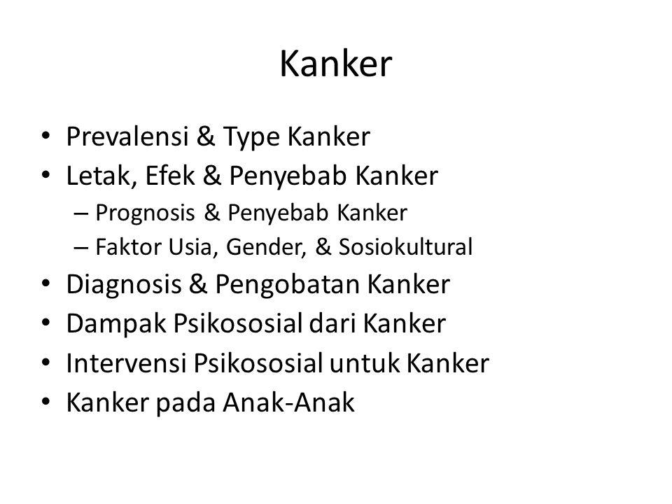 Kanker Prevalensi & Type Kanker Letak, Efek & Penyebab Kanker