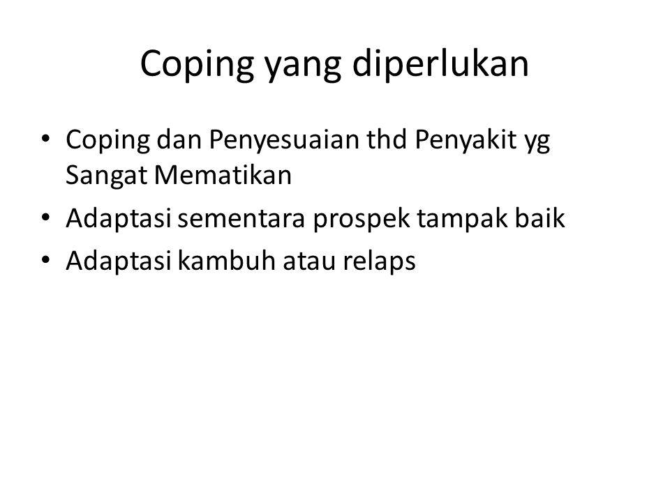 Coping yang diperlukan