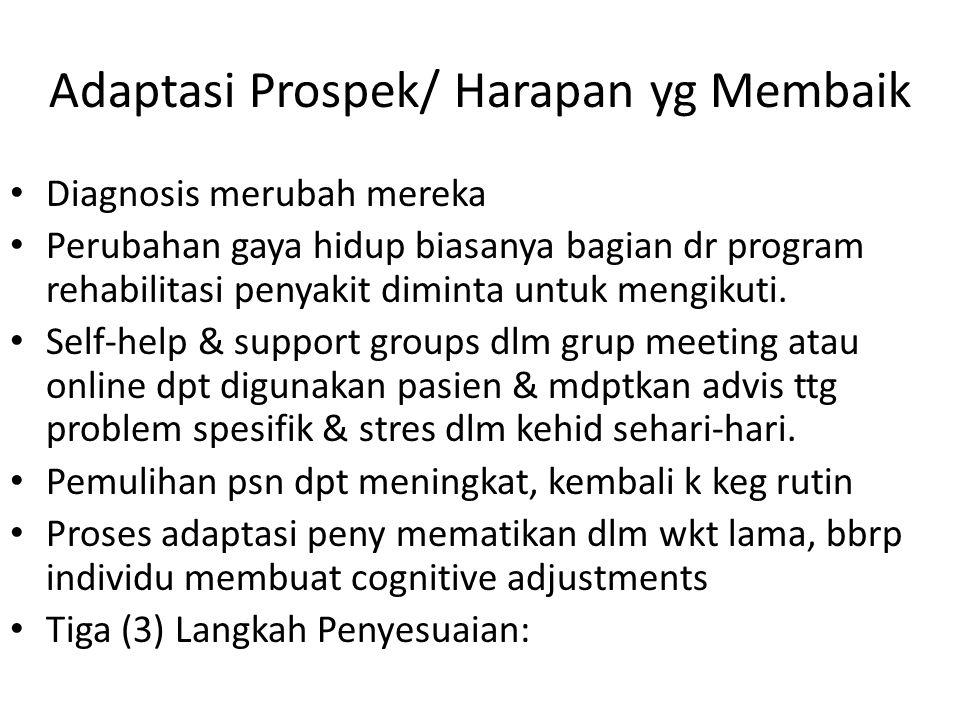 Adaptasi Prospek/ Harapan yg Membaik