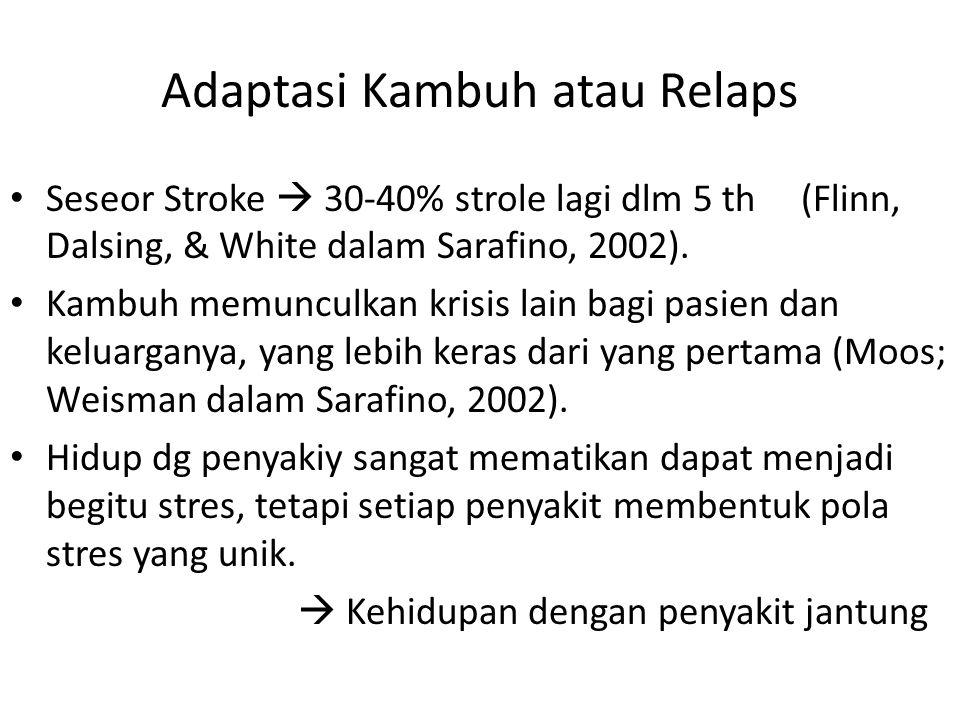 Adaptasi Kambuh atau Relaps