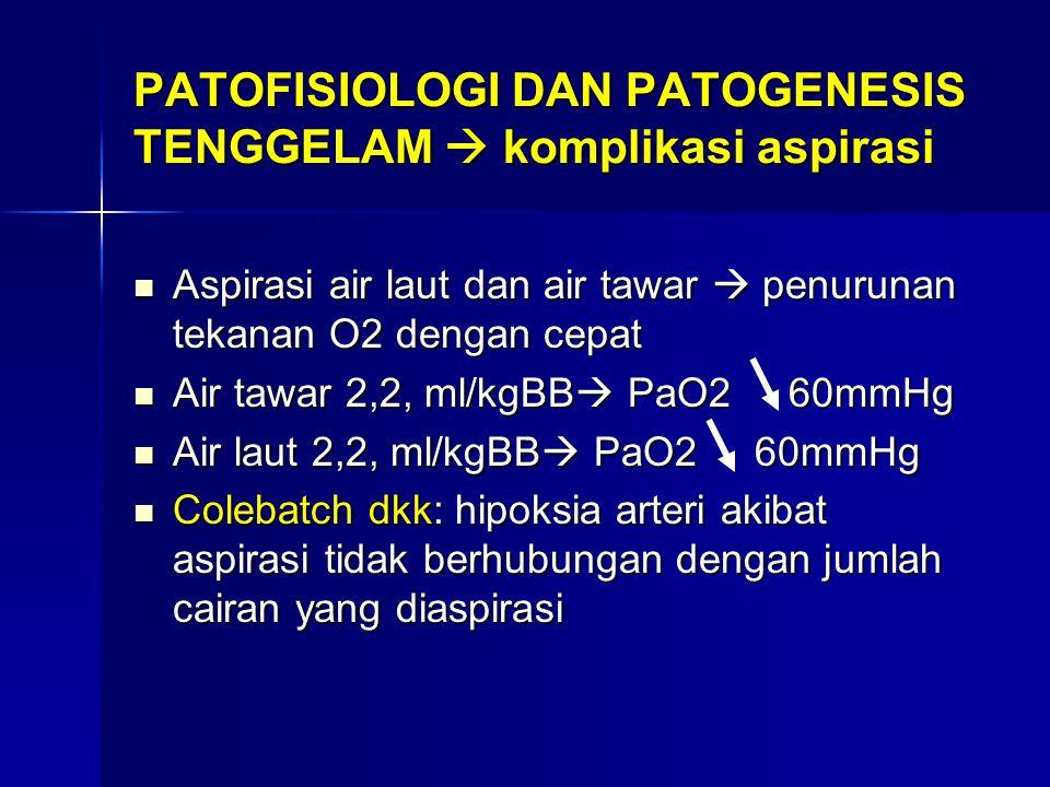 PATOFISIOLOGI DAN PATOGENESIS TENGGELAM  komplikasi aspirasi