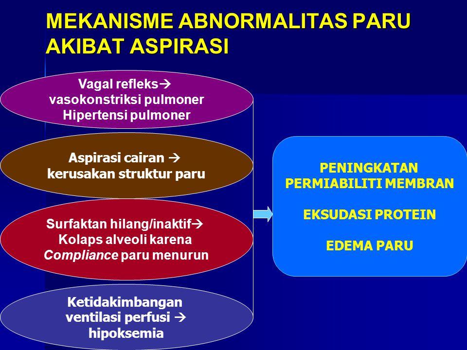 MEKANISME ABNORMALITAS PARU AKIBAT ASPIRASI