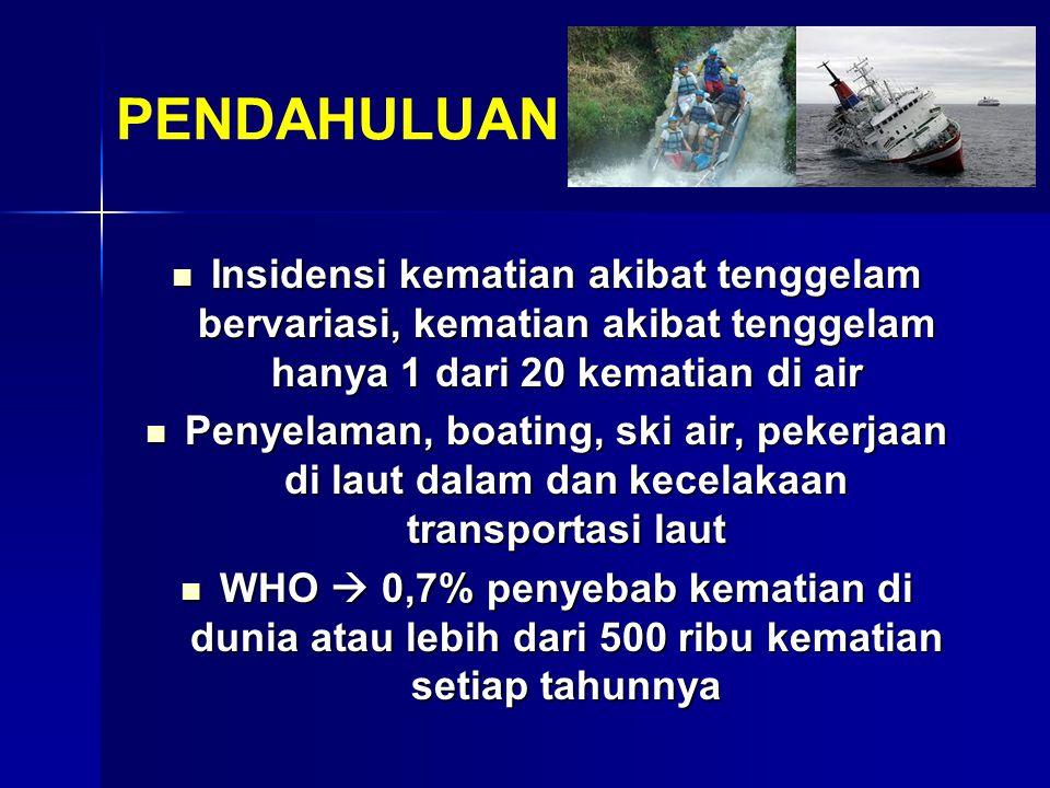 PENDAHULUAN Insidensi kematian akibat tenggelam bervariasi, kematian akibat tenggelam hanya 1 dari 20 kematian di air.