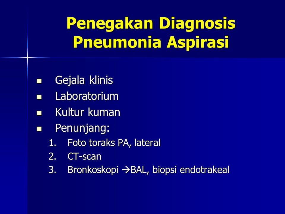 Penegakan Diagnosis Pneumonia Aspirasi