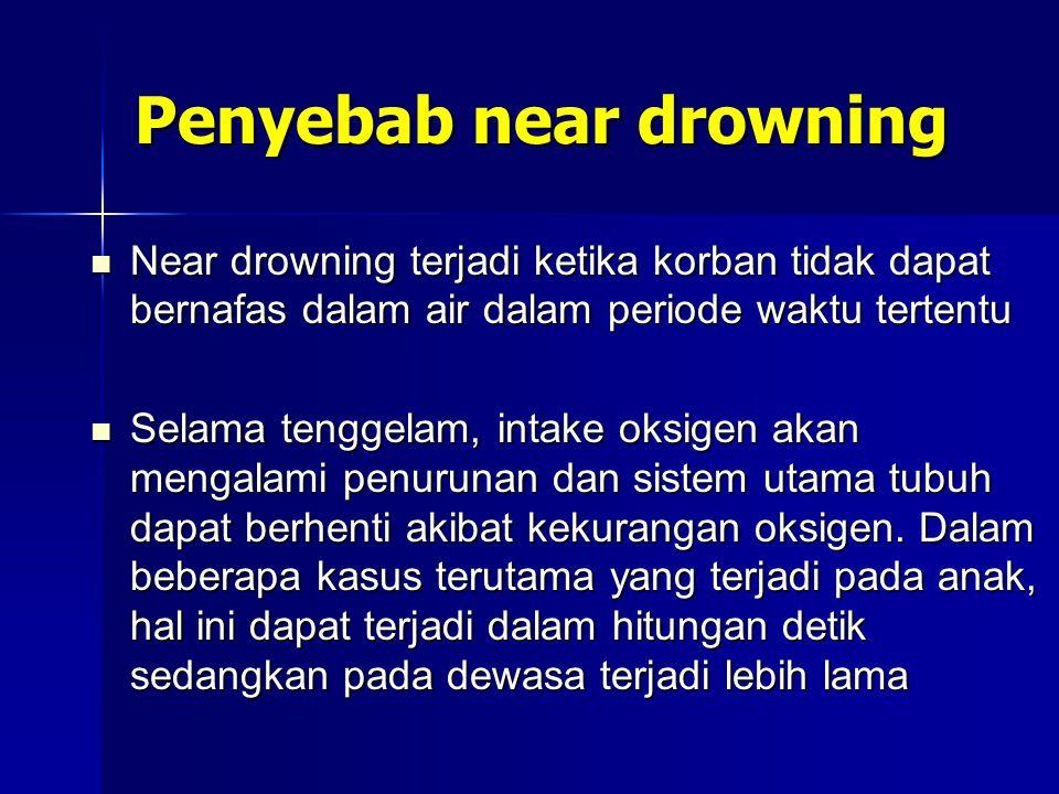Penyebab near drowning