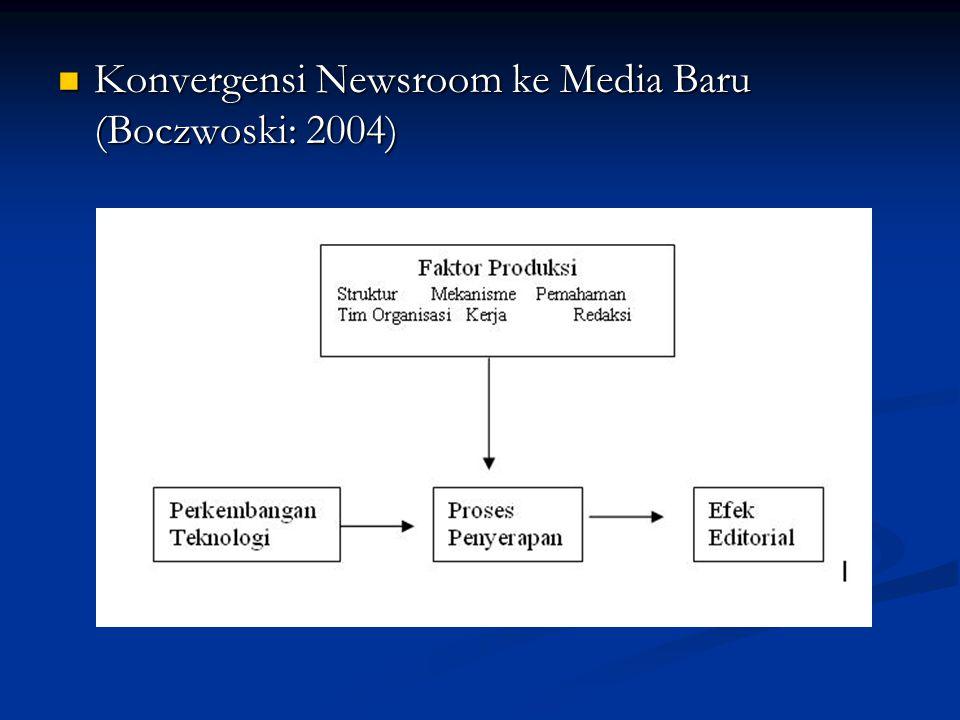 Konvergensi Newsroom ke Media Baru (Boczwoski: 2004)