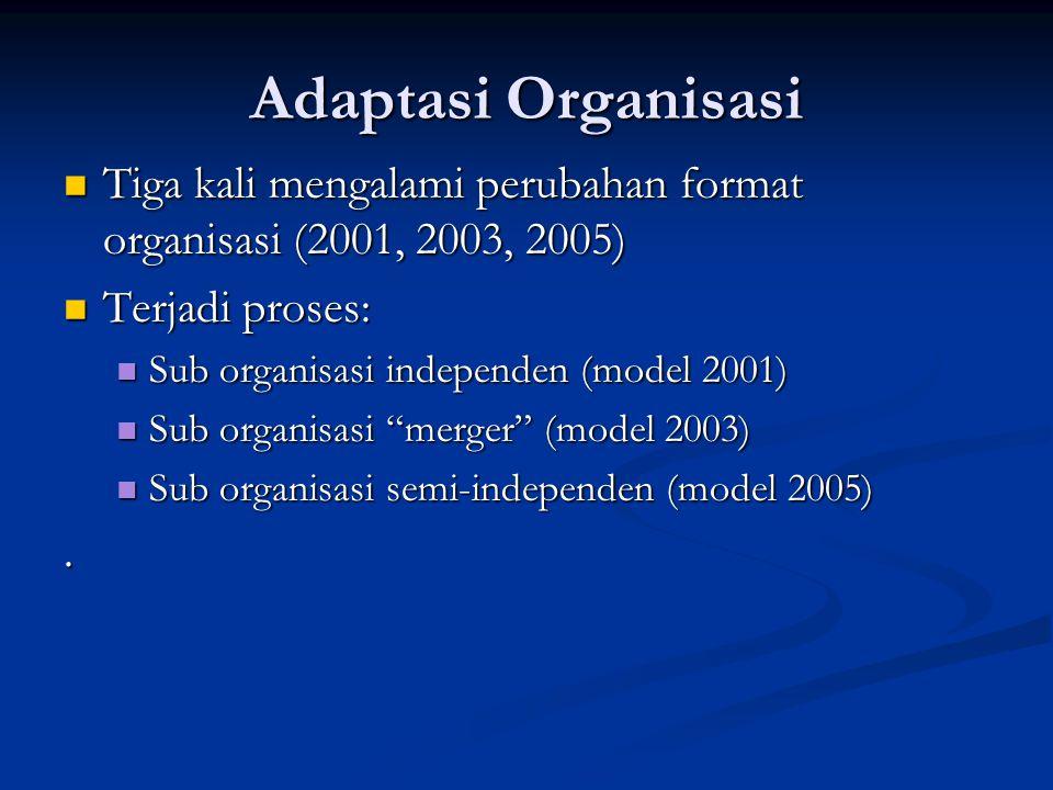 Adaptasi Organisasi Tiga kali mengalami perubahan format organisasi (2001, 2003, 2005) Terjadi proses: