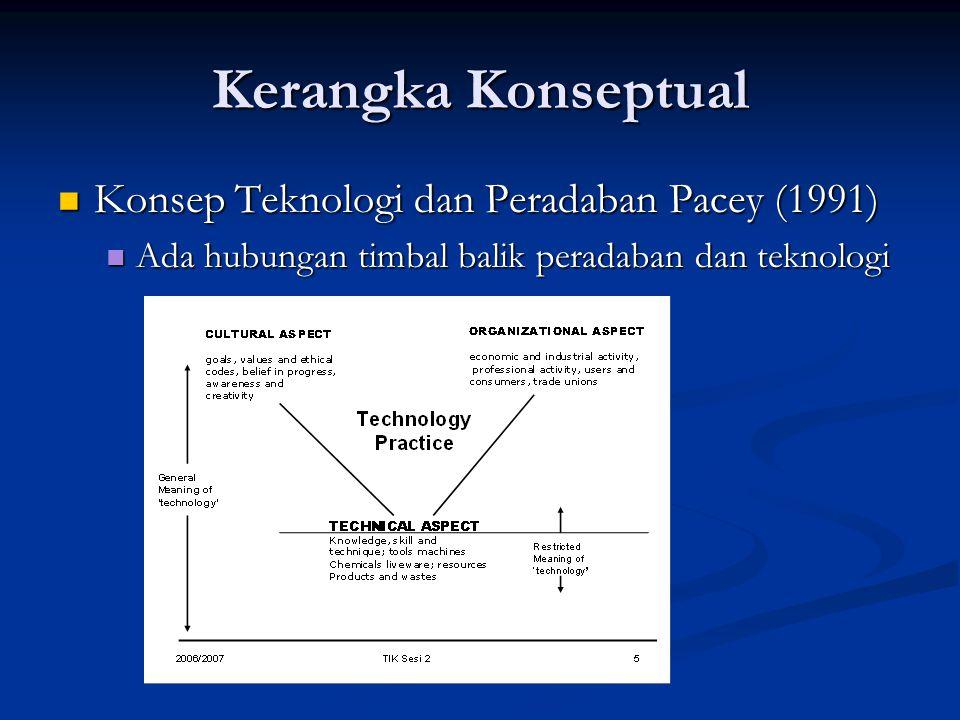 Kerangka Konseptual Konsep Teknologi dan Peradaban Pacey (1991)