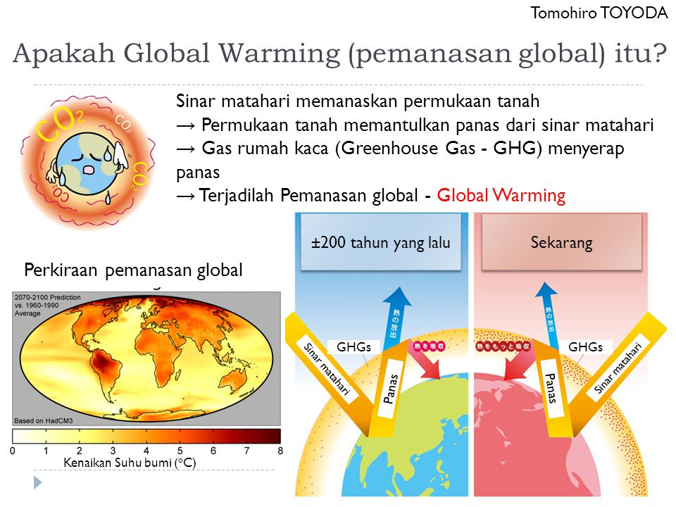 Apakah Global Warming (pemanasan global) itu