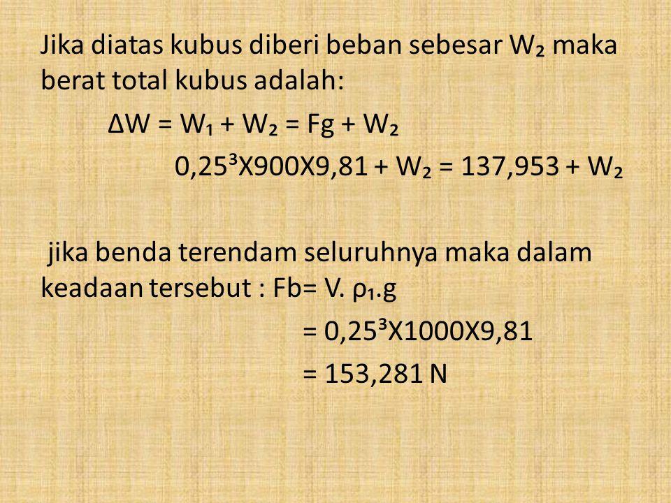 Jika diatas kubus diberi beban sebesar W₂ maka berat total kubus adalah: ∆W = W₁ + W₂ = Fg + W₂ 0,25³X900X9,81 + W₂ = 137,953 + W₂ jika benda terendam seluruhnya maka dalam keadaan tersebut : Fb= V.