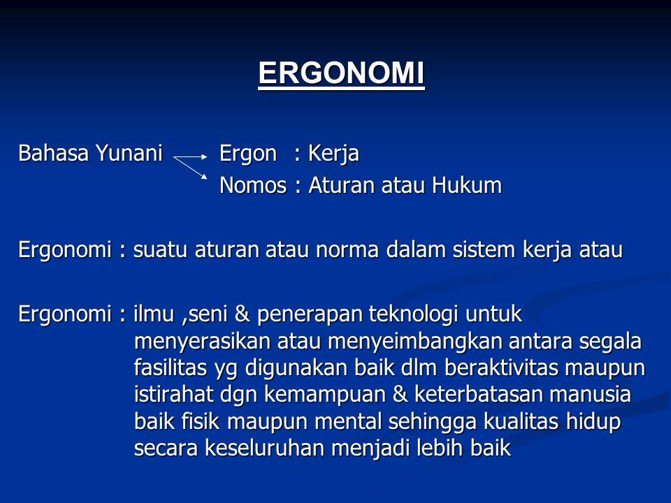 ERGONOMI Bahasa Yunani Ergon : Kerja Nomos : Aturan atau Hukum