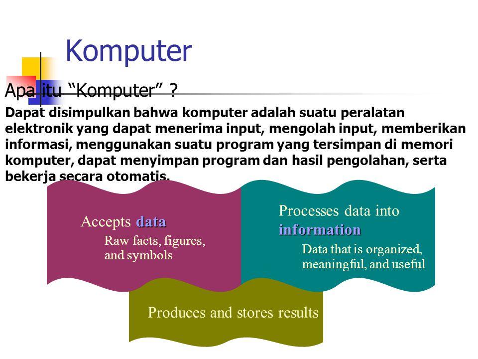Komputer Apa itu Komputer Processes data into information
