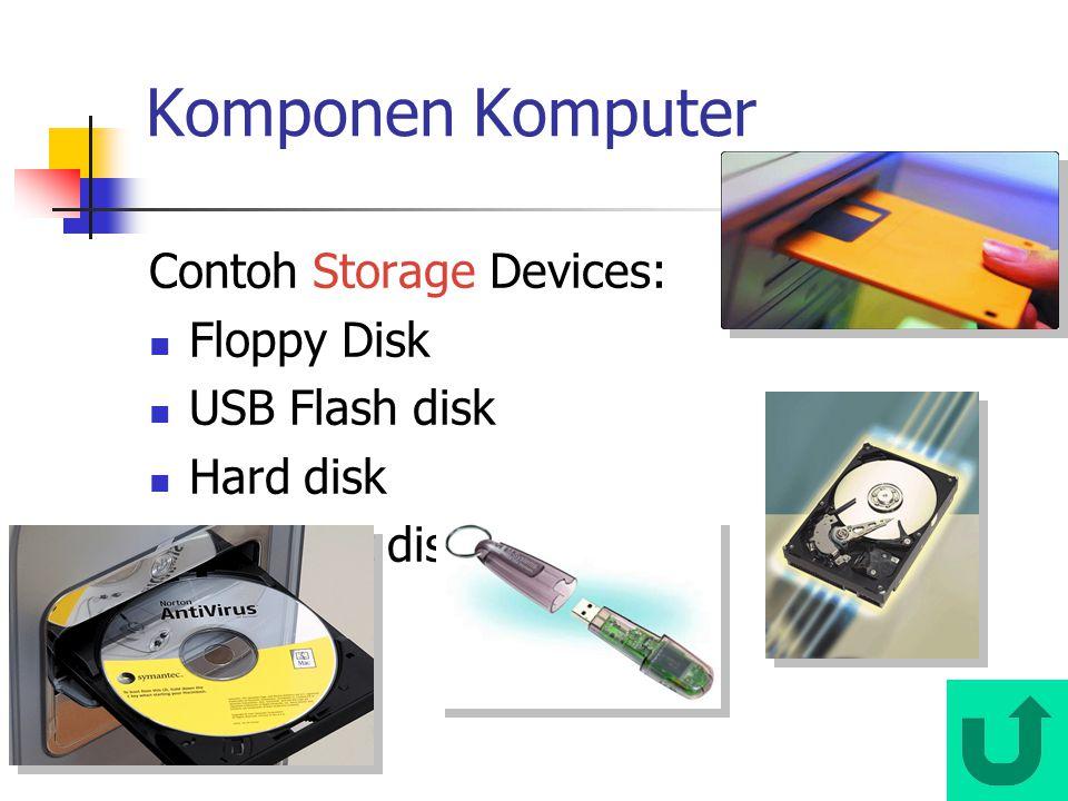Komponen Komputer Contoh Storage Devices: Floppy Disk USB Flash disk
