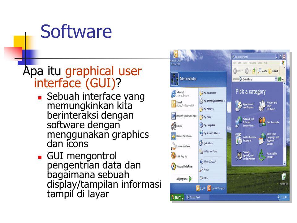 Software Apa itu graphical user interface (GUI)