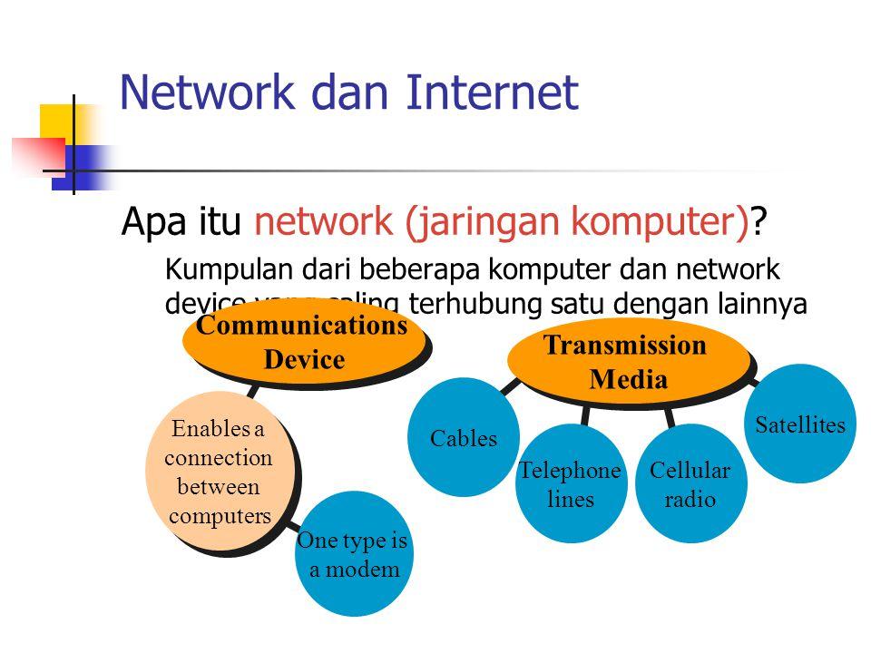Communications Device