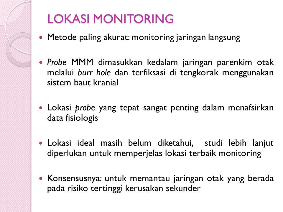 LOKASI MONITORING Metode paling akurat: monitoring jaringan langsung