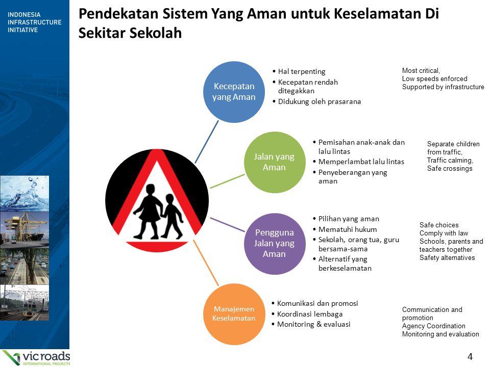 Pendekatan Sistem Yang Aman untuk Keselamatan Di Sekitar Sekolah