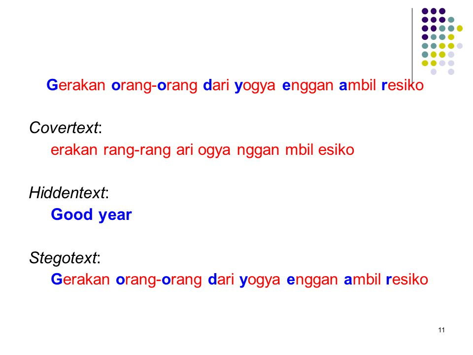 erakan rang-rang ari ogya nggan mbil esiko Hiddentext: Good year
