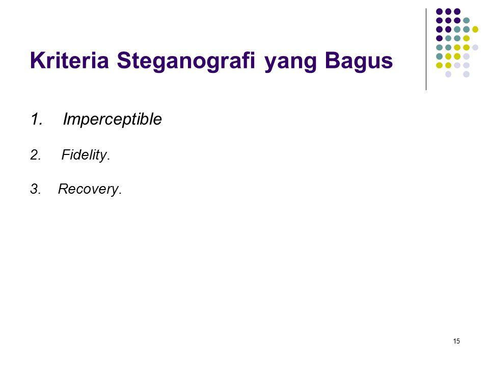 Kriteria Steganografi yang Bagus