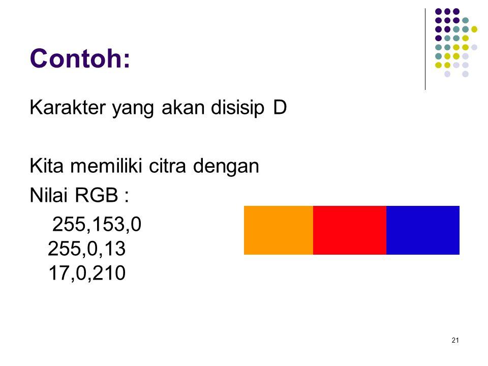 Contoh: Karakter yang akan disisip D Kita memiliki citra dengan Nilai RGB : 255,153,0 255,0,13 17,0,210