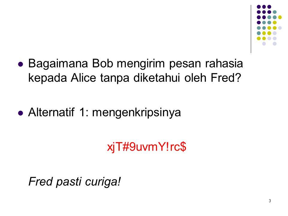 Bagaimana Bob mengirim pesan rahasia kepada Alice tanpa diketahui oleh Fred