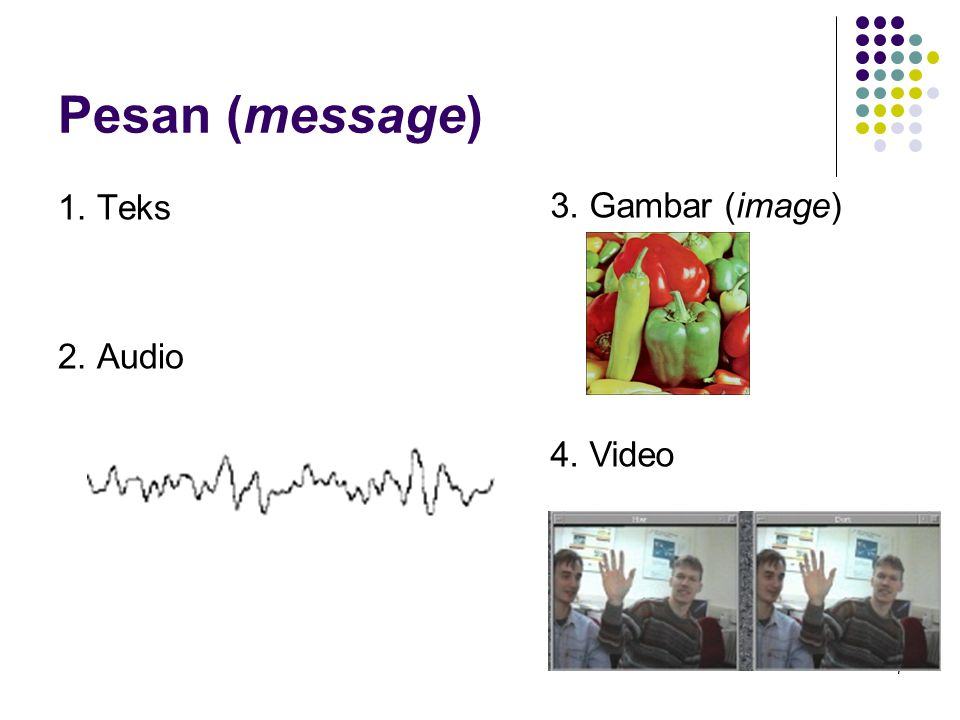 Pesan (message) 1. Teks 2. Audio 3. Gambar (image) 4. Video