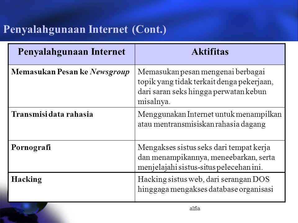 Penyalahgunaan Internet