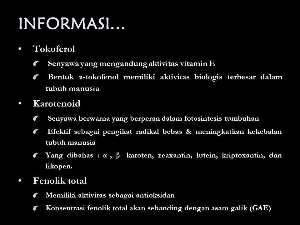 INFORMASI… Tokoferol Karotenoid Fenolik total