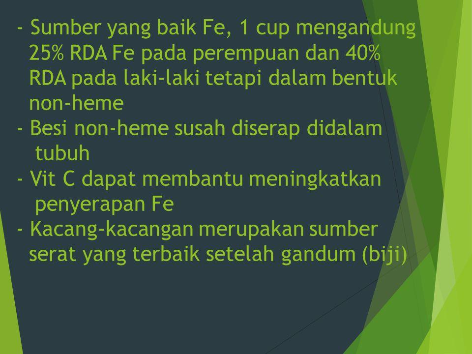 Sumber yang baik Fe, 1 cup mengandung 25% RDA Fe pada perempuan dan 40% RDA pada laki-laki tetapi dalam bentuk non-heme - Besi non-heme susah diserap didalam tubuh - Vit C dapat membantu meningkatkan penyerapan Fe - Kacang-kacangan merupakan sumber serat yang terbaik setelah gandum (biji)