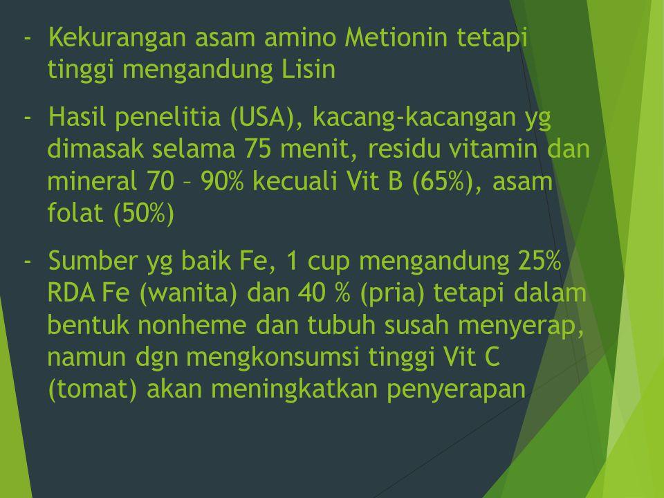 Kekurangan asam amino Metionin tetapi tinggi mengandung Lisin - Hasil penelitia (USA), kacang-kacangan yg dimasak selama 75 menit, residu vitamin dan mineral 70 – 90% kecuali Vit B (65%), asam folat (50%) - Sumber yg baik Fe, 1 cup mengandung 25% RDA Fe (wanita) dan 40 % (pria) tetapi dalam bentuk nonheme dan tubuh susah menyerap, namun dgn mengkonsumsi tinggi Vit C (tomat) akan meningkatkan penyerapan
