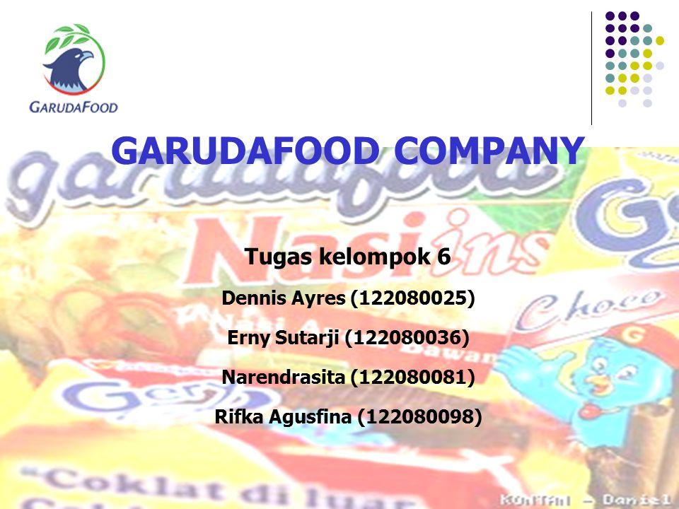 GARUDAFOOD COMPANY Tugas kelompok 6 Dennis Ayres (122080025)