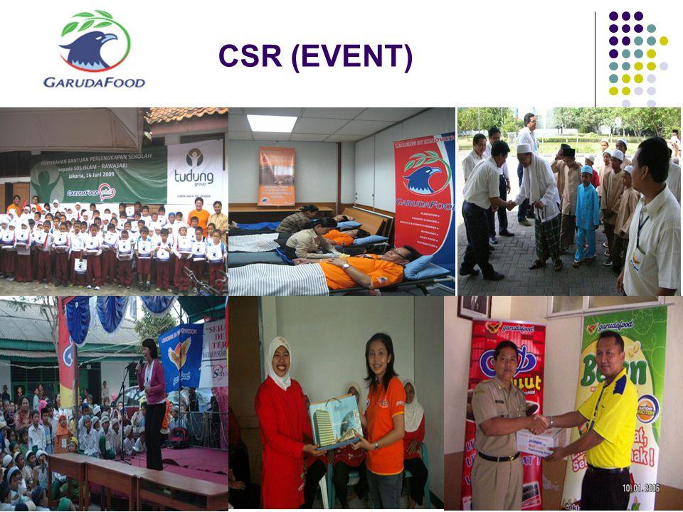 CSR (EVENT)