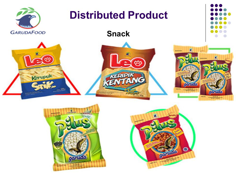 Distributed Product Snack