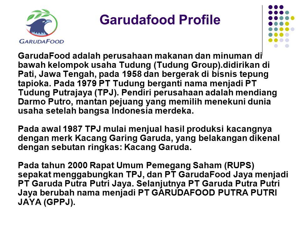 Garudafood Profile