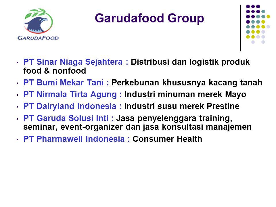 Garudafood Group PT Sinar Niaga Sejahtera : Distribusi dan logistik produk food & nonfood. PT Bumi Mekar Tani : Perkebunan khususnya kacang tanah.
