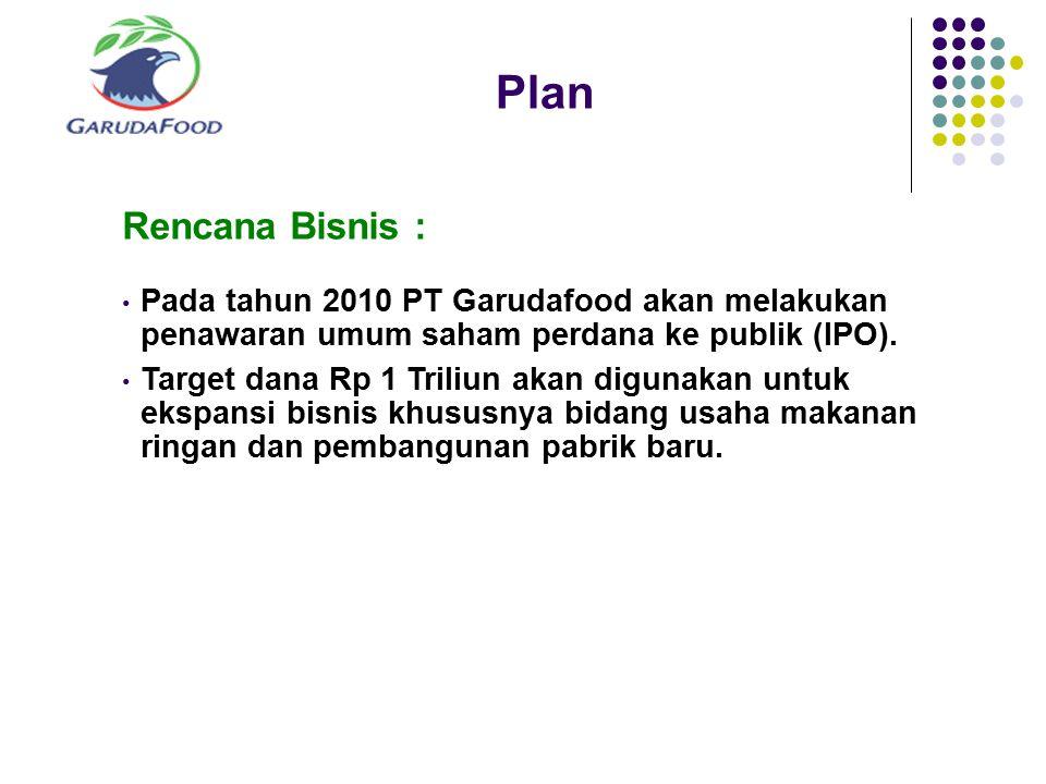 Plan Rencana Bisnis : Pada tahun 2010 PT Garudafood akan melakukan penawaran umum saham perdana ke publik (IPO).